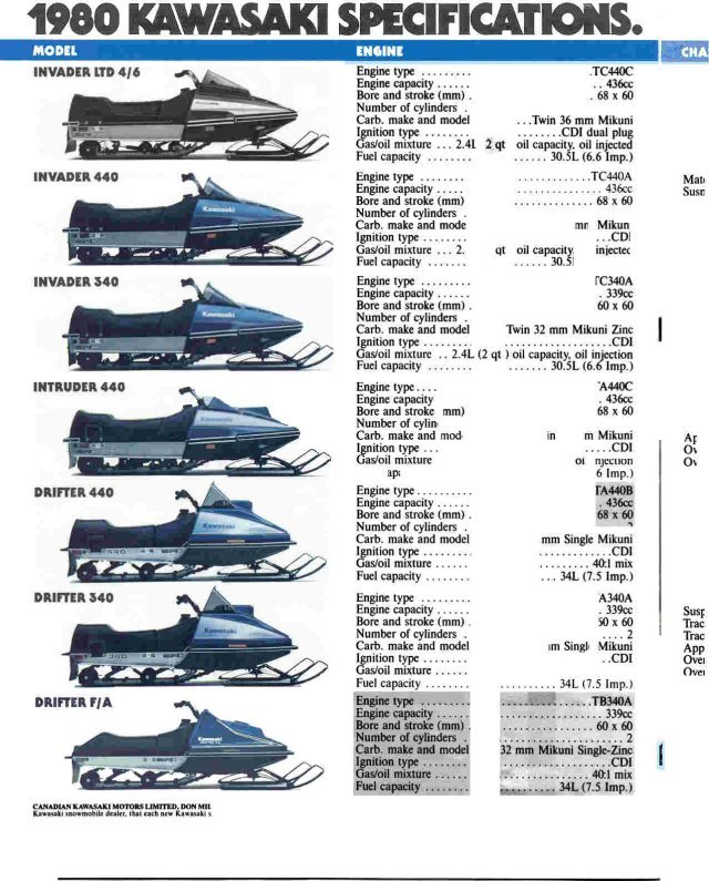 Kawasaki Snowmobile Engine Manual
